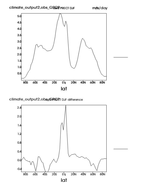 cdat resources/ sip-4 14 6 tar gz jasper-1 900 1 tgz libcf-1 0-beta5 tar